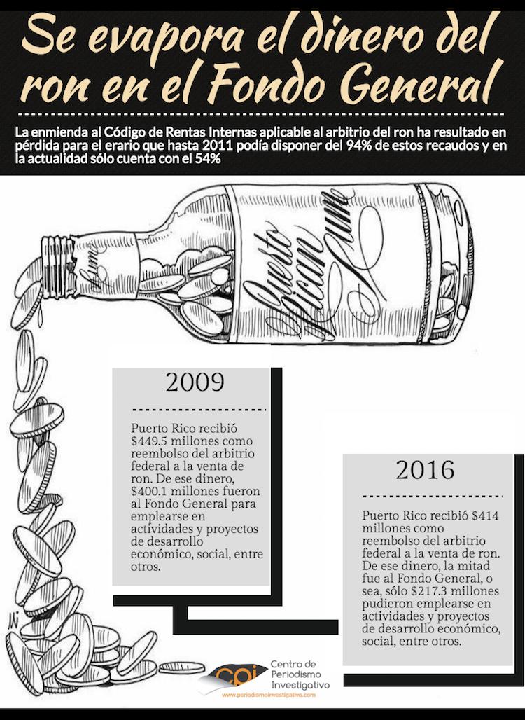 infografia-seevapora-copy