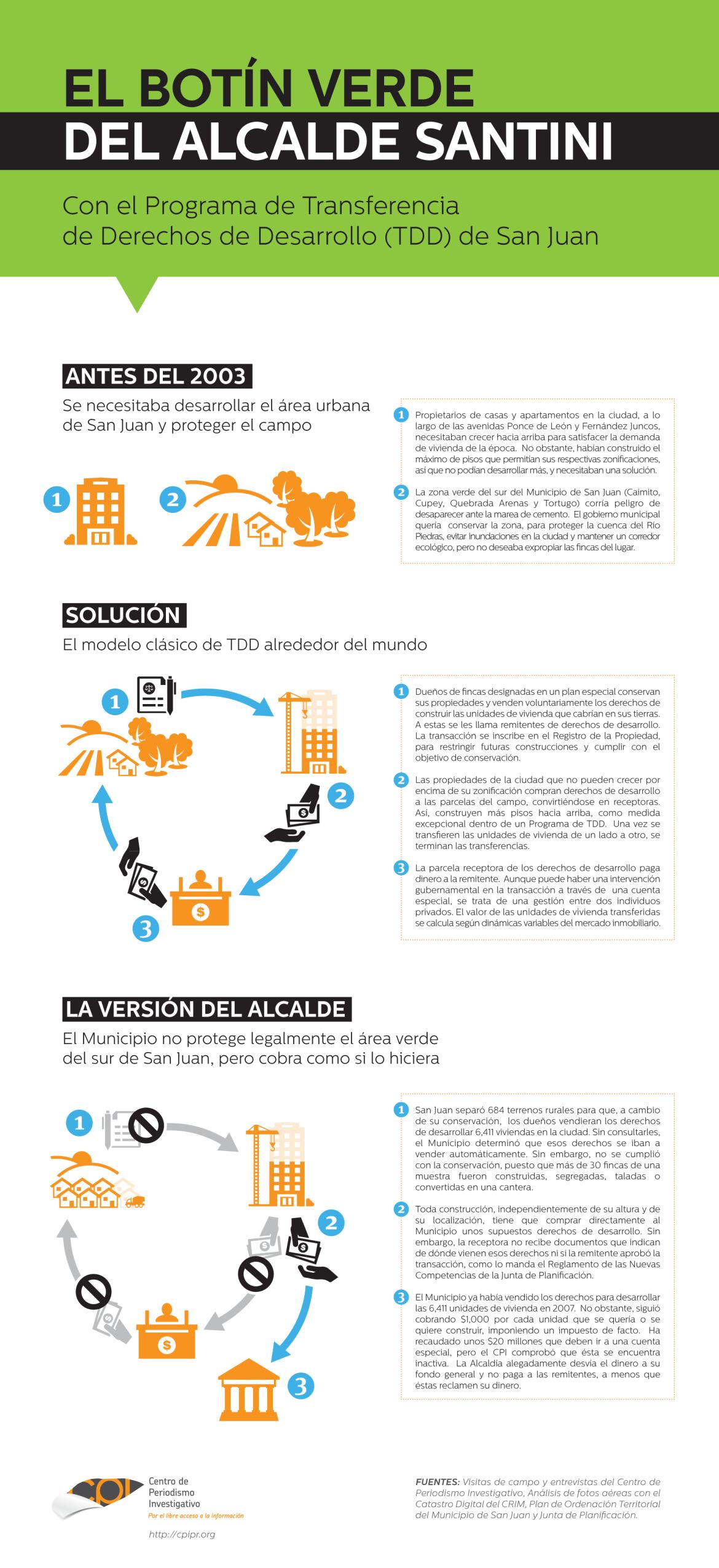 infograficatdd
