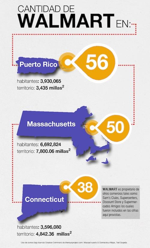 719f8165a De igual forma, si damos por ciertos los datos que ofrece Walmart, el  estado de Massachusetts, casi tres veces más grande que Puerto Rico y con  una ...