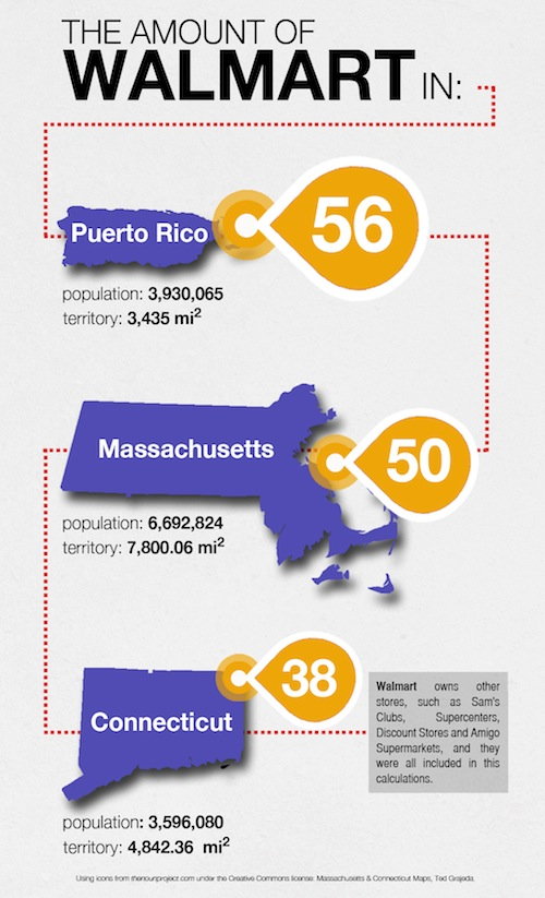 Puerto Rico First In The World With Walgreens And Walmart Per Square
